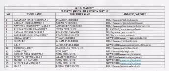 ghg academy jagraon