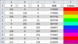 rgb to hex in excel adam dimech u0027s coding blog