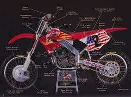 cr250 ricky carmichael 2001 mxon replica build finished found