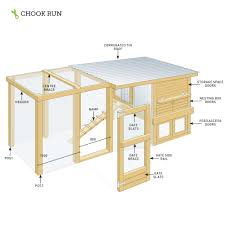 plans to build a house plans to build a chook house house plans