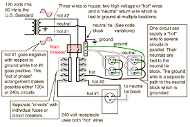 electrical wiring 220v to 110v tech support guy