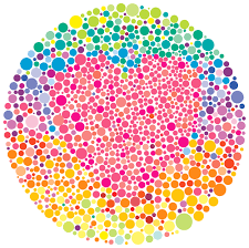 Cause Of Colour Blindness Eye Exam Facts About Being Color Blind