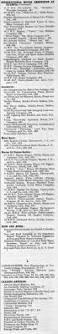 the engineer 1930 jul dec index graces guide