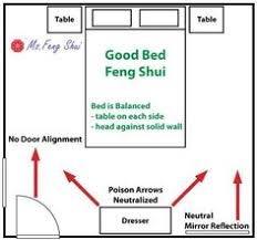 How To Arrange Your Bedroom Furniture For Every Room Size - Feng shui bedroom placement of furniture