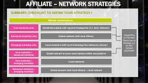 how to define your international network strategy