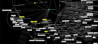 Ip Address Map Invisible Infrastructures Data Flow U2013 Share Lab