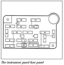 diagram of electrical system for a 1996 lincoln town car fixya