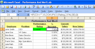 Help With Excel Spreadsheets by Business Spreadsheet Turn Excel Spreadsheets Into Web Spreadsheets