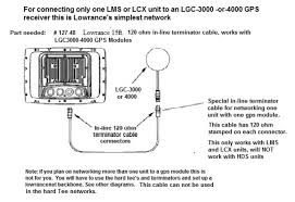 lowrance help topics networking diagrams wiring diagrams