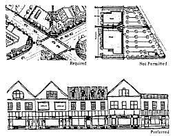 Home Design District West Hartford Town Of West Hartford Ct Administration