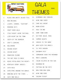 best 25 fundraiser themes ideas on pinterest fundraiser party