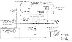 cbr900rr electric starter circuit diagram