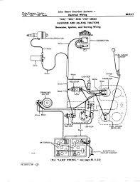 diagrams 618800 john deere 630 wiring diagrams u2013 john deere