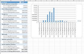 github dfinke importexcel powershell module to import export