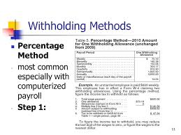 W 4 Withholding Table Fundamental Payroll Certification Ppt Video Online Download