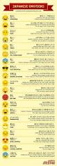 381 Best 日本語 Images On Pinterest Language Culture And Fun Facts