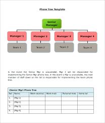employee tree template exol gbabogados co