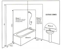 cool 80 bathroom lighting zone 1 uk inspiration of bathroom zones