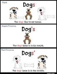 plural possessive nouns worksheets ماهيتاب pinterest
