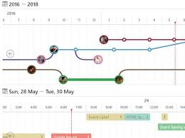 pattern exles in javascript easy horizontal timeline generator with jquery timeline js