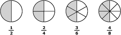 answers for equivalent fractions a free printable math fractions