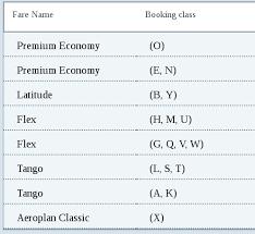 air canada booking classes flyertalk forums