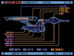 164 best starship enterprise images on pinterest starship
