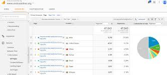 environmental journals list of environmental journals online
