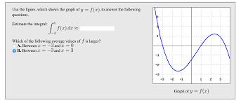 calculus archive april 18 2016 chegg com