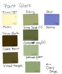 what colors go with green color does and yellow make when mixed