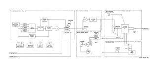 uncategorized entangled waves s series block diagram wiring