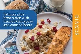 Mediterranean Style Diet Menu Healthy Mediterranean Style Eating Pattern Menu Modeling Tool