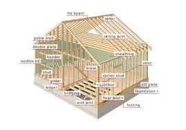 how to frame a floor house structure of a house frame image visual dictionary
