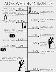 wedding ceremony timeline day of timeline weddingbee