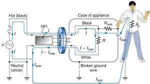 neutral electrical wire dolgular com