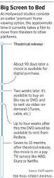 Hollywood Fashion Tape Retailers From Multiplex To Living Room In 45 Days Or Less Wsj