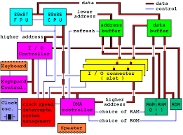 pc computer system