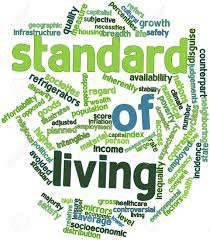 Abstract Word Cloud For Standard Of Living With Related Tags