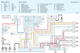 symbols of electrical components wiring diagram components farhek
