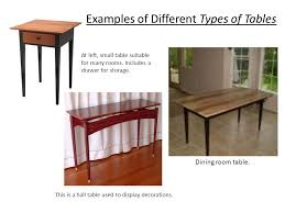examples of different types of tables ppt video online download
