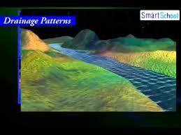 definition pattern of drainage drainage system youtube