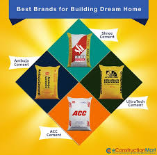 Build Your Dream Home Online 21 Best Cement Images On Pinterest Cement Buildings And India
