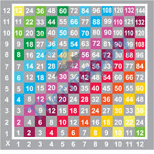 3 times table games online x table square image collections table decoration ideas