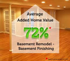 Average Basement Finishing Cost by Cost Vs Value Of Remodeling Projects For 2015 U2013 Basement Friday