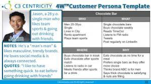 customer centricity is today u0027s business disruptor insights its