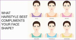 hair styles for head shapes sensational hairstyles for face shapes plan hairstyle gallery