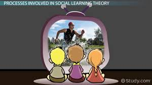 social learning theory definition u0026 examples video u0026 lesson