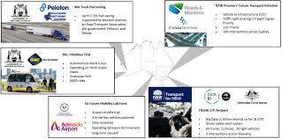 Draft Central Coast Regional Transport Strategy News Green Truck Partnership Air Quality Environment About