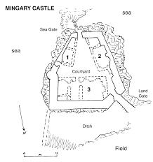 mingary castle u2013 medieval histories