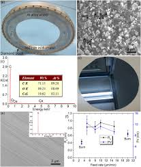 si e auto 0 1 2 nanoscale solely amorphous layer in silicon wafers induced by a